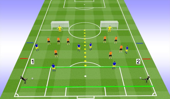 Football/Soccer Session Plan Drill (Colour): PG/SSG