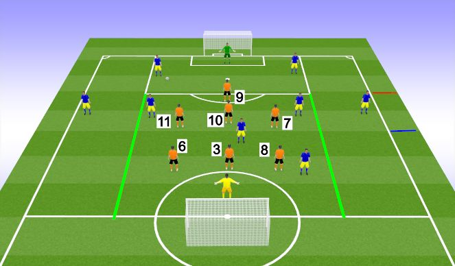 Football/Soccer Session Plan Drill (Colour): GT+