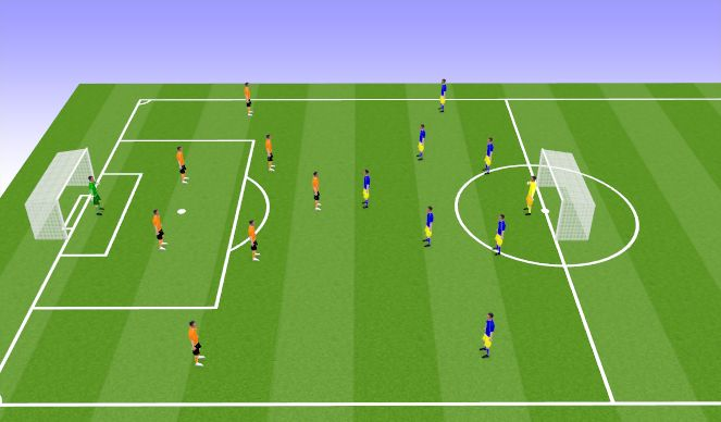 Football/Soccer Session Plan Drill (Colour): TG/Freeplay