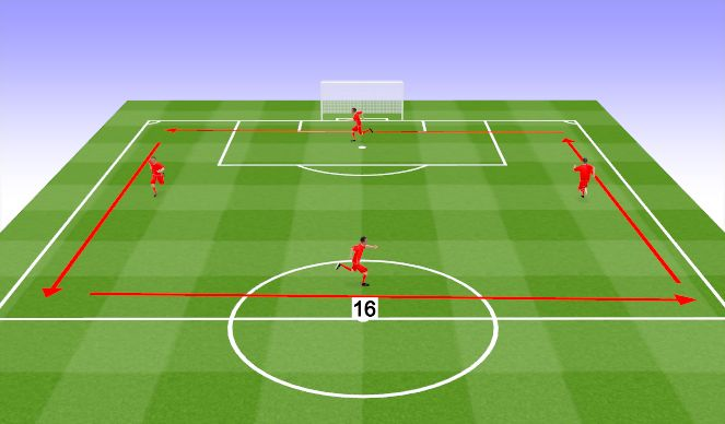 Football/Soccer Session Plan Drill (Colour): CD