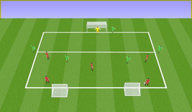 Football/Soccer Session Plan Drill (Colour): 5v2-3v2