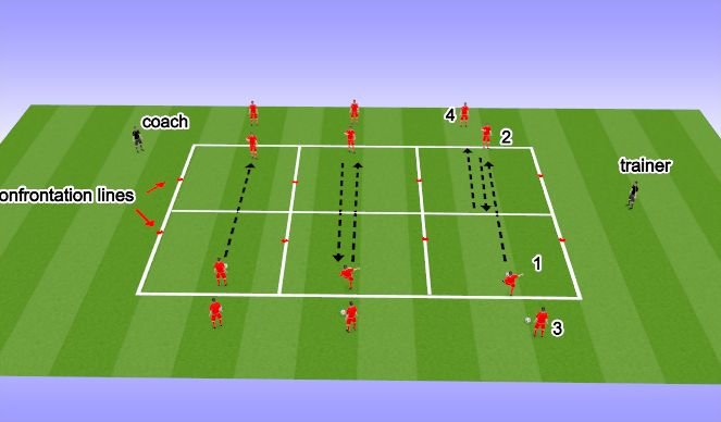 Football/Soccer Session Plan Drill (Colour): Turn and Go!