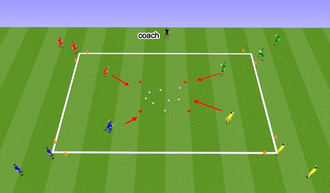 Football/Soccer Session Plan Drill (Colour): NUTS and  Squirrels (15 mins)