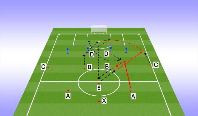 Football/Soccer Session Plan Drill (Colour): WARM-UP - ATT PLAY #1