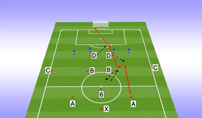 Football/Soccer Session Plan Drill (Colour): WARM-UP - ATT PLAY #2