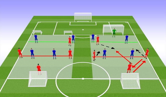 Football/Soccer Session Plan Drill (Colour): SSA - Zonal 3v2
