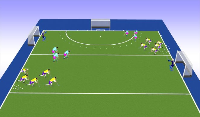 Hockey Session Plan Drill (Colour): Moving the Ball Staggered start