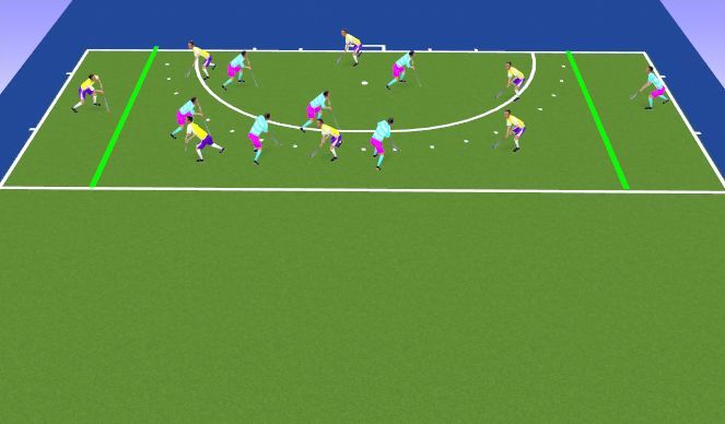 Hockey Session Plan Drill (Colour): Bench Ball