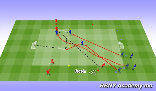 Football/Soccer Session Plan Drill (Colour): Pressing Duels.