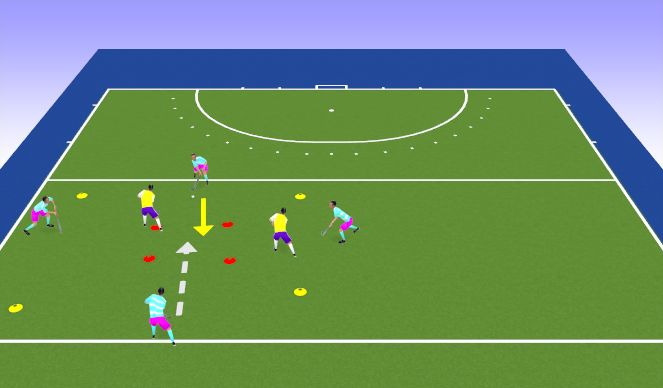Hockey Session Plan Drill (Colour): Hit the sqaure