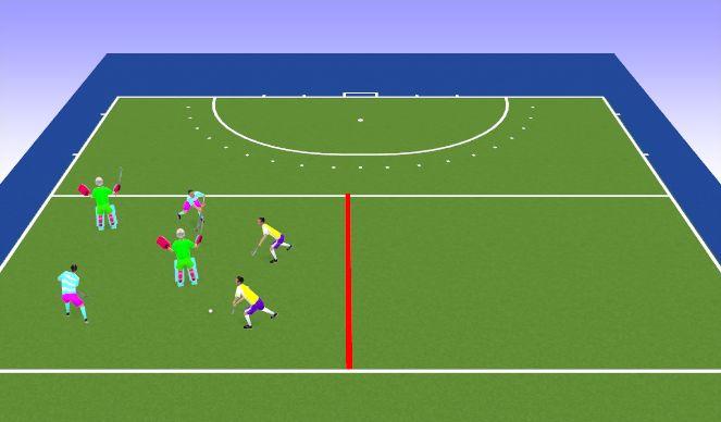 Hockey Session Plan Drill (Colour): 2 v 2 v 2