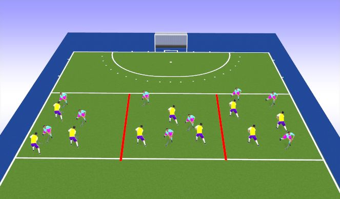 Hockey Session Plan Drill (Colour): Warm Up- Turn and Burn