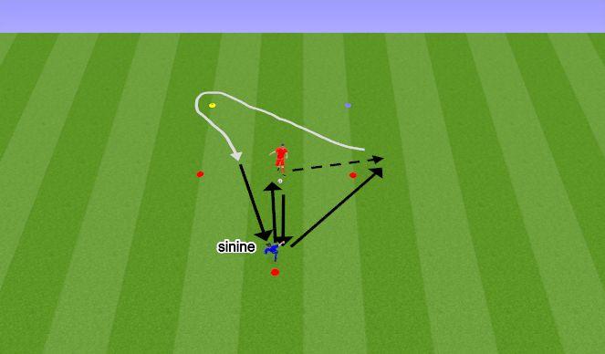 Football/Soccer Session Plan Drill (Colour): Söötmine/esimene puude/tribling