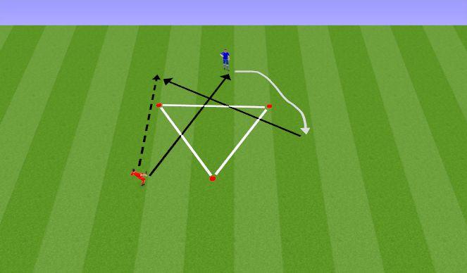 Football/Soccer Session Plan Drill (Colour): Söötmine läbi kolmnurga