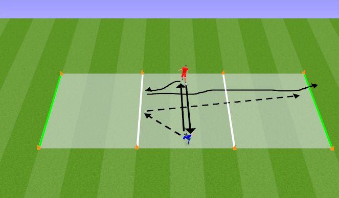 Football/Soccer Session Plan Drill (Colour): Söötmine + 1v1