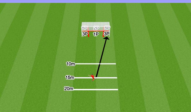 Football/Soccer Session Plan Drill (Colour): Löögivõistlus