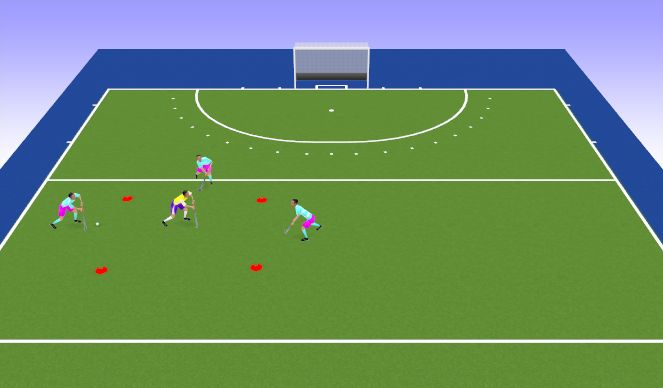 Hockey Session Plan Drill (Colour): Box it out!