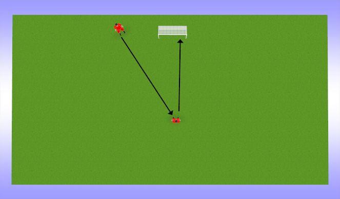 Football/Soccer Session Plan Drill (Colour): löögid väravale 2 puutega