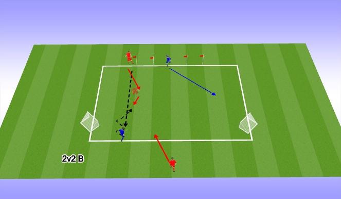 Football/Soccer Session Plan Drill (Colour): 2v2 B