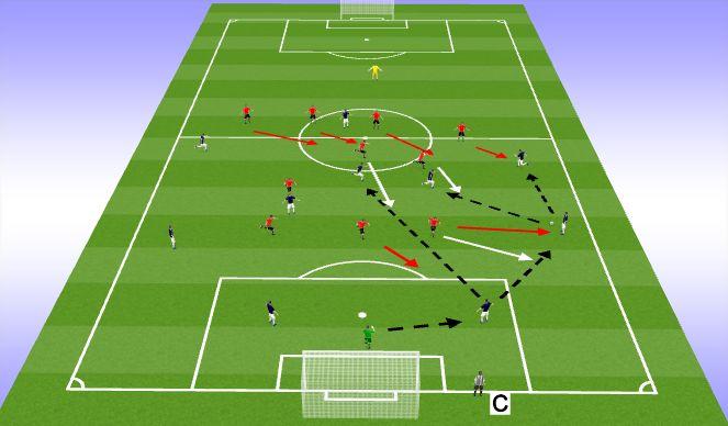 Football/Soccer Session Plan Drill (Colour): T4 - 前場壓迫11v11
