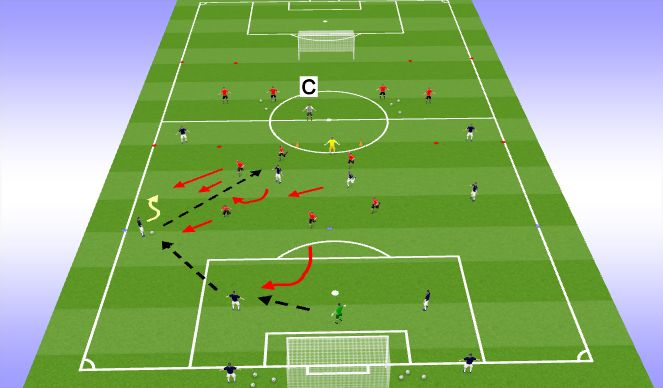 Football/Soccer Session Plan Drill (Colour): T2 - 前場壓迫7v7