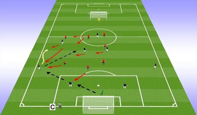 Football/Soccer Session Plan Drill (Colour): T3 - 前場壓迫9v9
