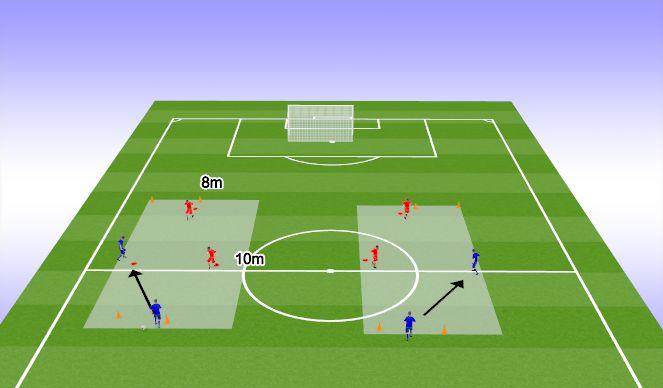 Football/Soccer Session Plan Drill (Colour): 技術 2vs2