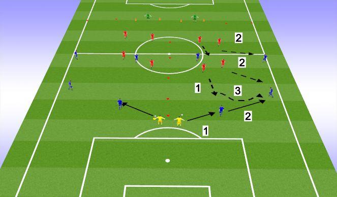 Football/Soccer Session Plan Drill (Colour): 技能 4 vs 4