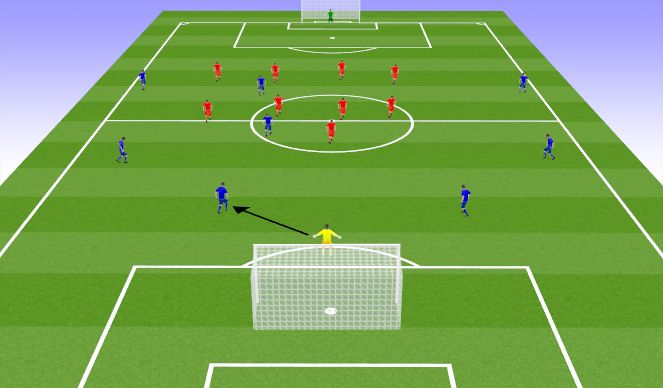 Football/Soccer Session Plan Drill (Colour): 攻防 10 vs 9