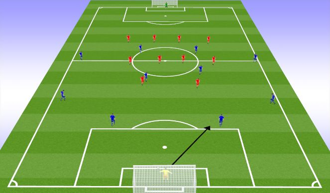 Football/Soccer Session Plan Drill (Colour): 11人