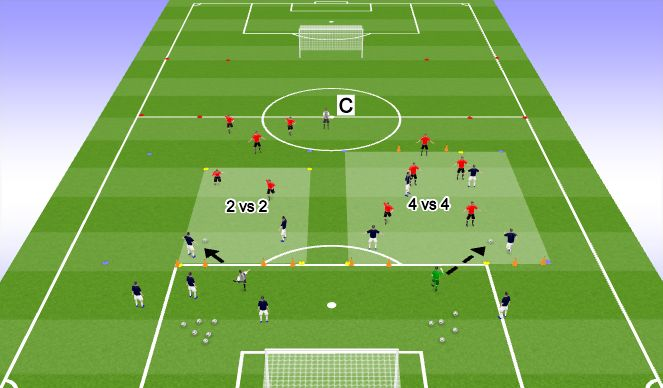 Football/Soccer Session Plan Drill (Colour): T1 - 前場壓迫2v2 / 4v4