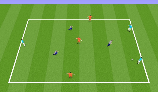 Football/Soccer Session Plan Drill (Colour): Positional Play: 3v3+3