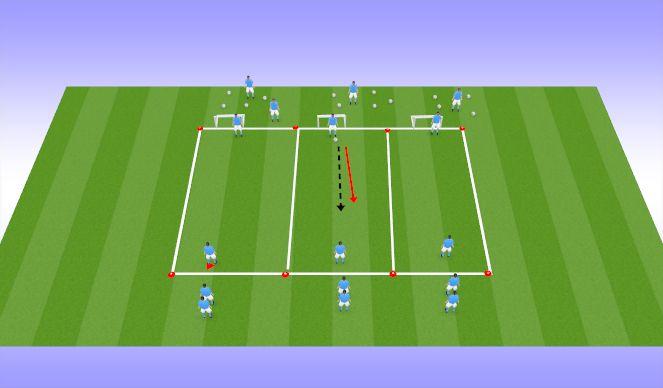 Football/Soccer Session Plan Drill (Colour): 3v3 restricted