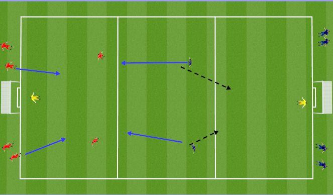 Football/Soccer Session Plan Drill (Colour): Wave Game 2v2+GK