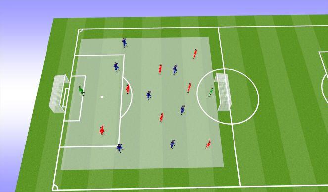 Football/Soccer Session Plan Drill (Colour): 7v7+GK