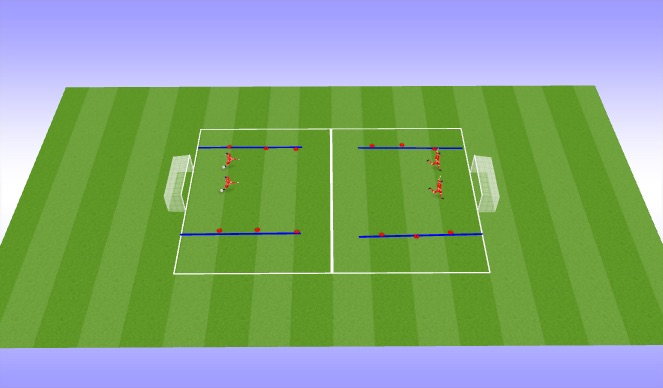 Football/Soccer Session Plan Drill (Colour): Nets