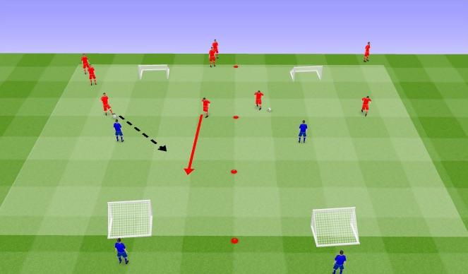 Football/Soccer Session Plan Drill (Colour): Main Activity: 2vs1