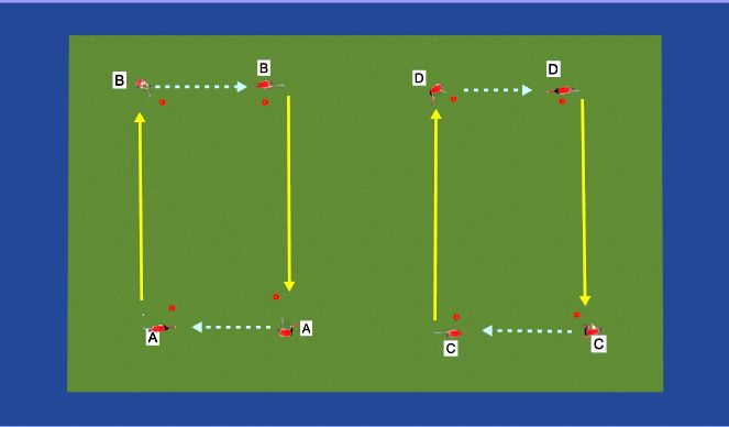 Hockey Session Plan Drill (Colour): Pass + Move