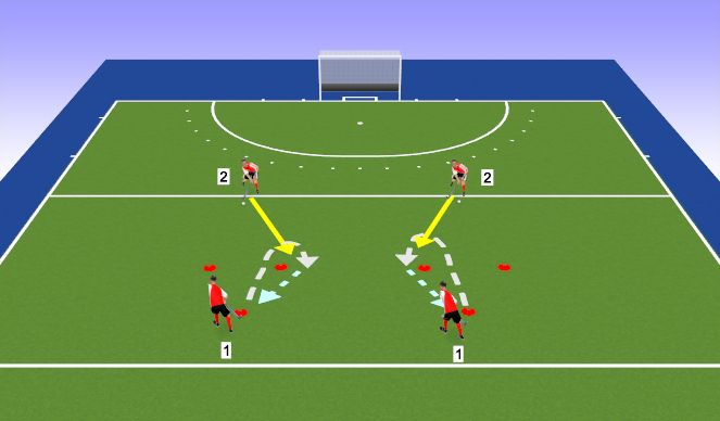 Hockey Session Plan Drill (Colour): Open Receptions
