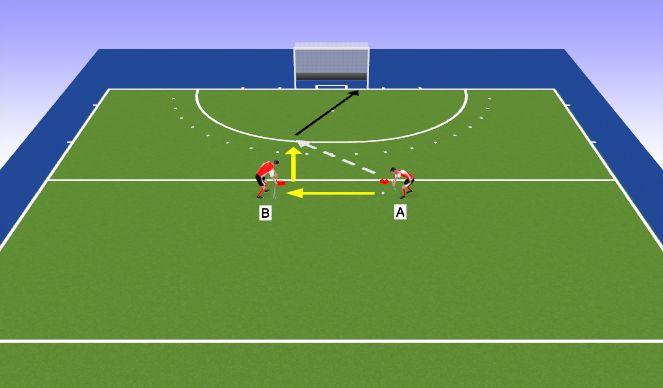Hockey Session Plan Drill (Colour): Square + Through