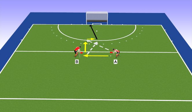 Hockey Session Plan Drill (Colour): Square + Through + Drop Pass (progression for older groups)