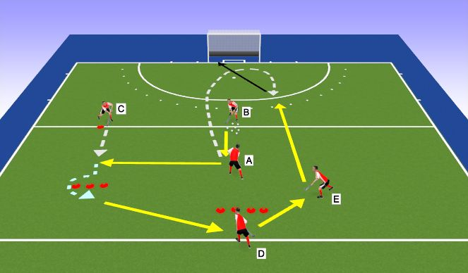 Hockey Session Plan Drill (Colour): Flow drill