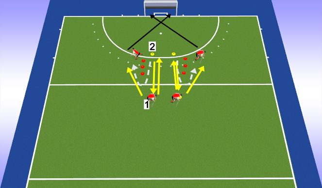 Hockey Session Plan Drill (Colour): Leading and shooting