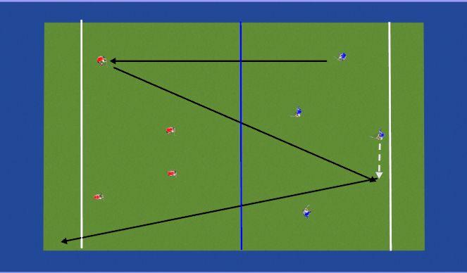 Hockey Session Plan Drill (Colour): Tennis