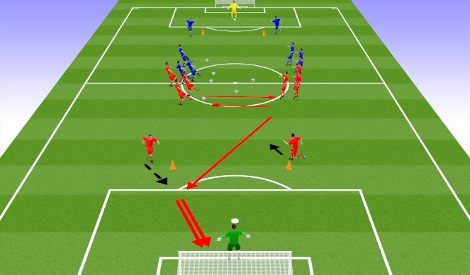 Football/Soccer Session Plan Drill (Colour): TR1(A)