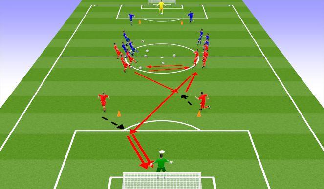 Football/Soccer Session Plan Drill (Colour): TR1(B)