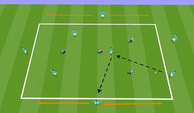 Football/Soccer Session Plan Drill (Colour): Positional Play: 9v4