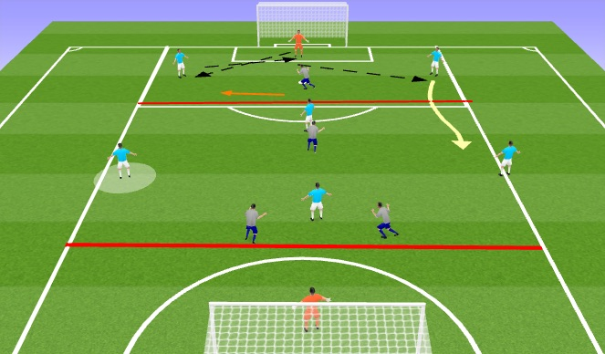 Football/Soccer Session Plan Drill (Colour): Build Up: 9v9