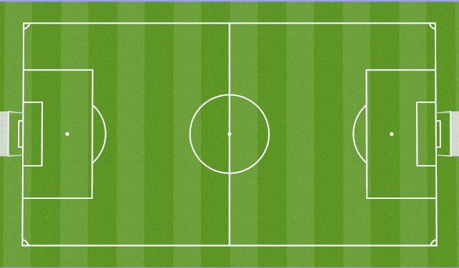 Football/Soccer Session Plan Drill (Colour): Realiseerimine