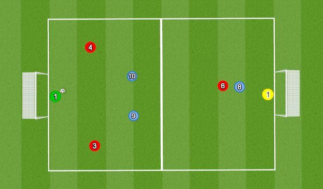 Football/Soccer Session Plan Drill (Colour): 3v3 mäng